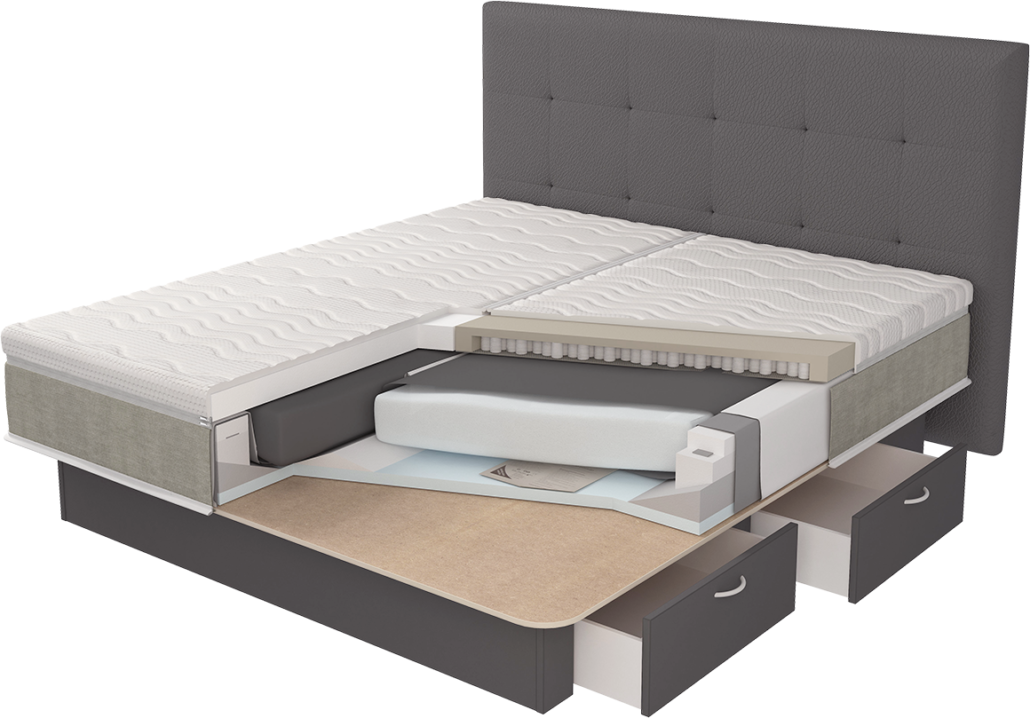 Lectus waterbed technology
